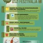 Múzeumok Őszi Fesztiválja Nyíregyháza 2021. Programsorozat a Sóstói Múzeumfaluban